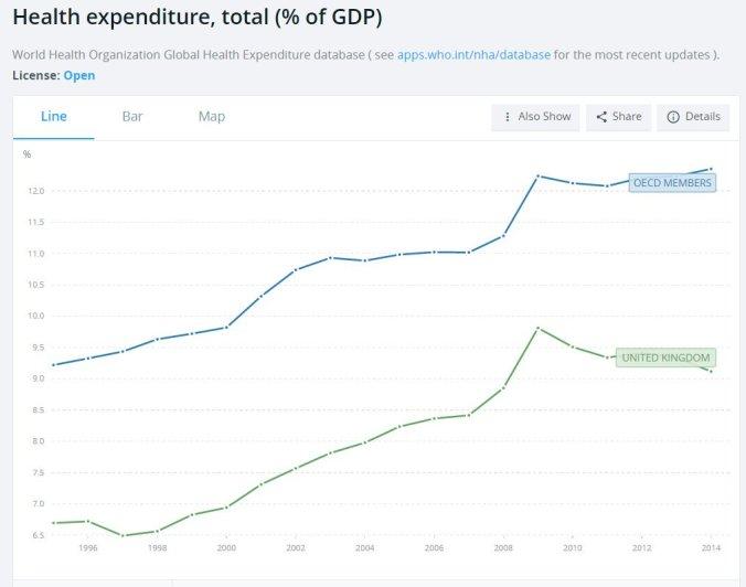 Healthcare- Public & Private Money