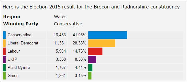 Brecon Radnorshire